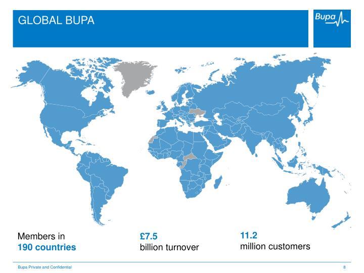 GLOBAL BUPA
