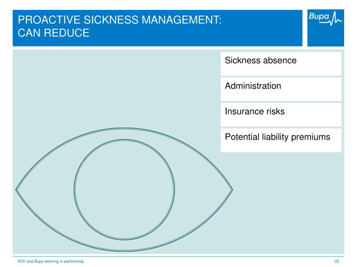 PROACTIVE SICKNESS MANAGEMENT: