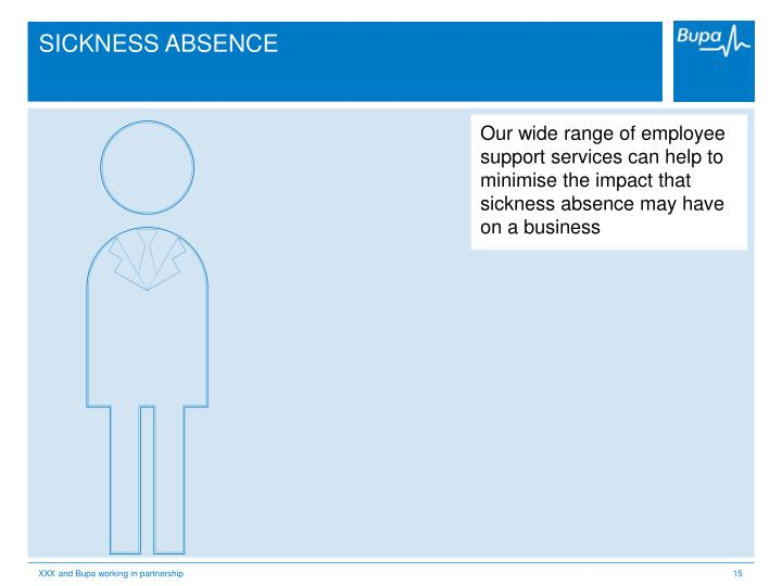 SICKNESS ABSENCE