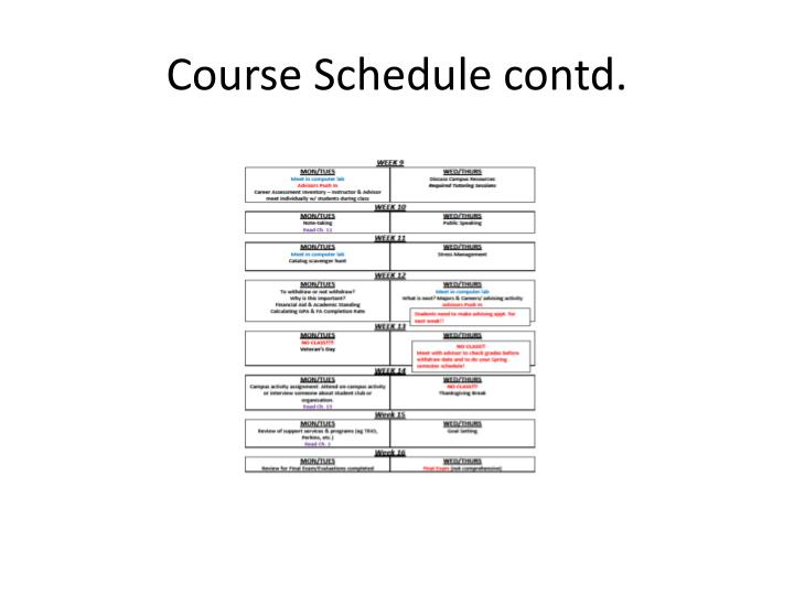 Course Schedule contd.