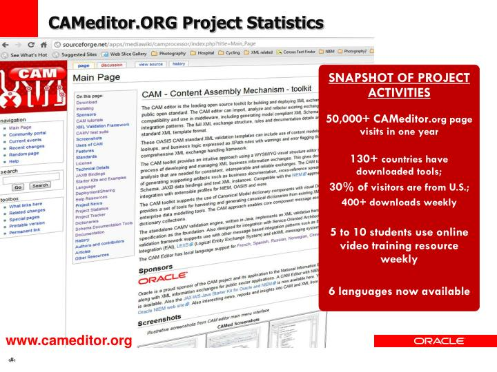 CAMeditor.ORG Project Statistics