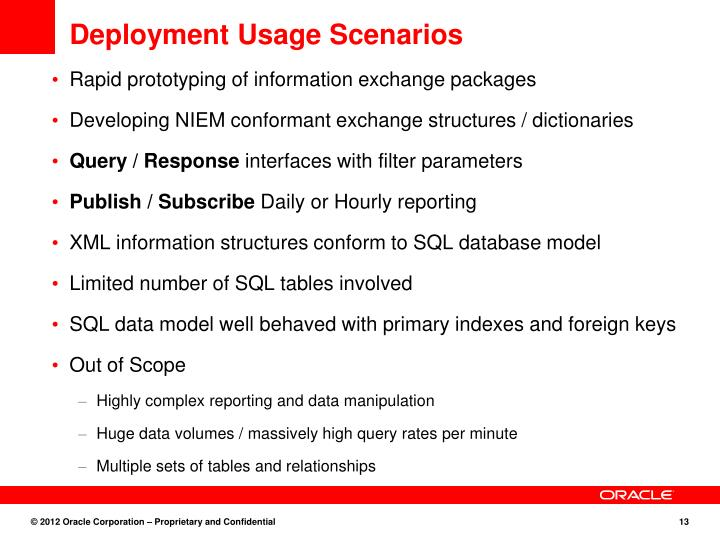Deployment Usage Scenarios