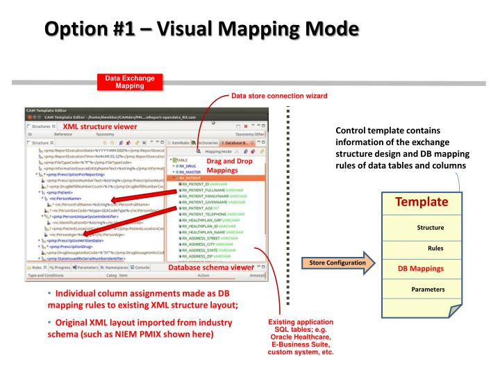 Option #1 – Visual Mapping Mode