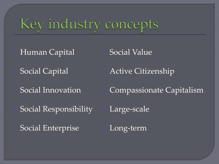 Key industry concepts