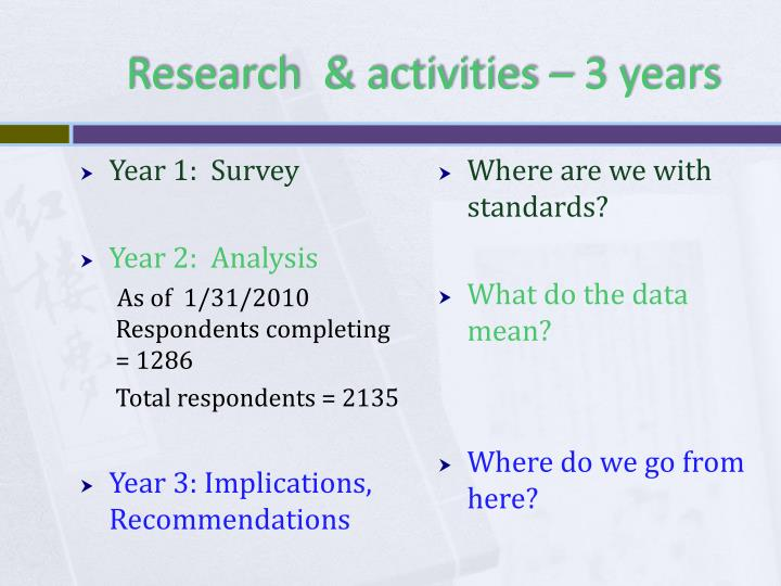 Research activities 3 years
