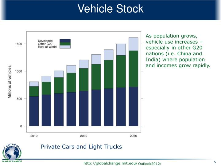 Vehicle Stock
