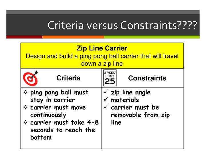 Criteria versus Constraints????