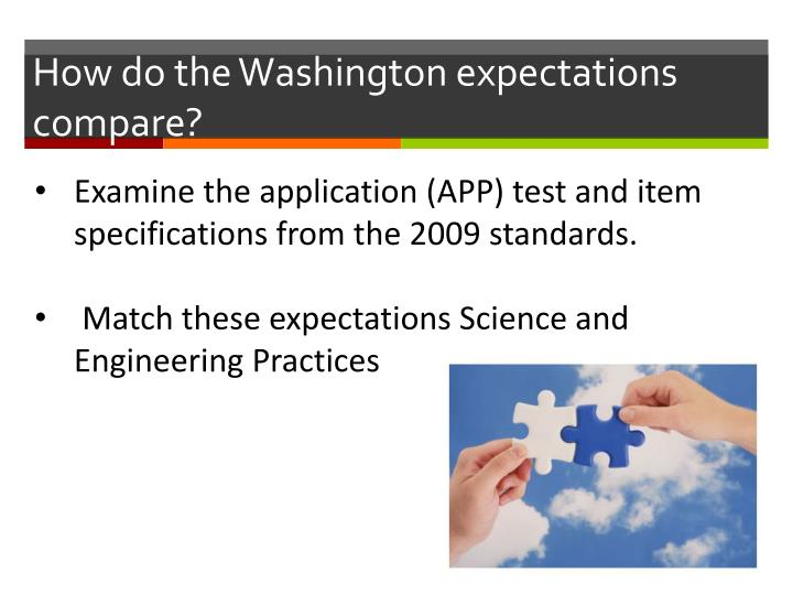 How do the Washington expectations compare?