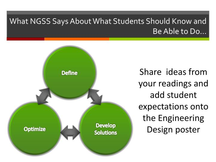 What NGSS Says About What Students Should Know and Be Able to Do…