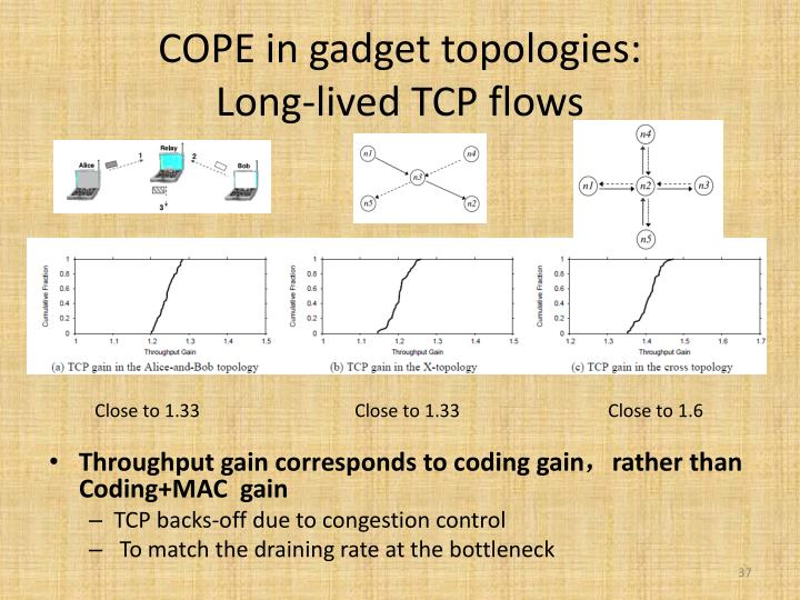 COPE in gadget