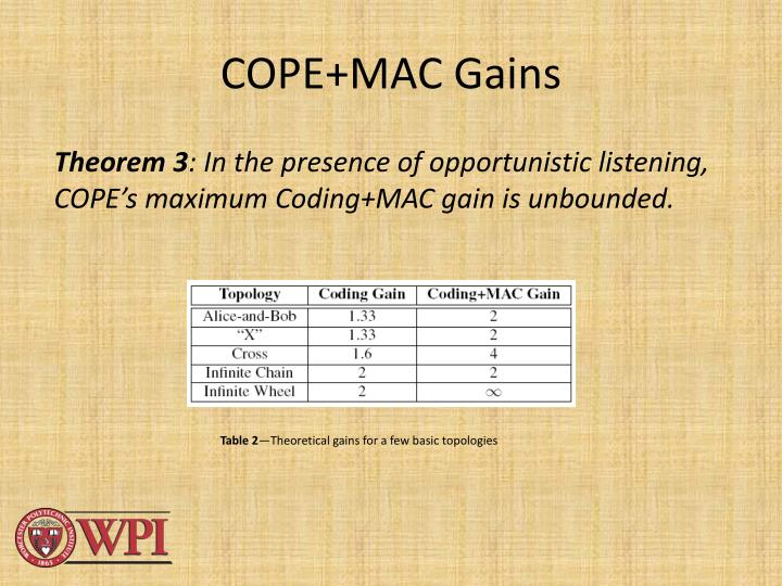 COPE+MAC Gains