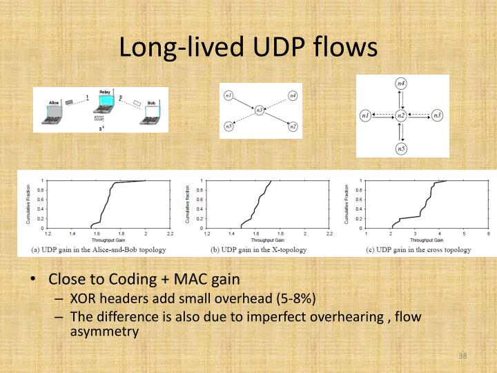 Long-lived UDP flows