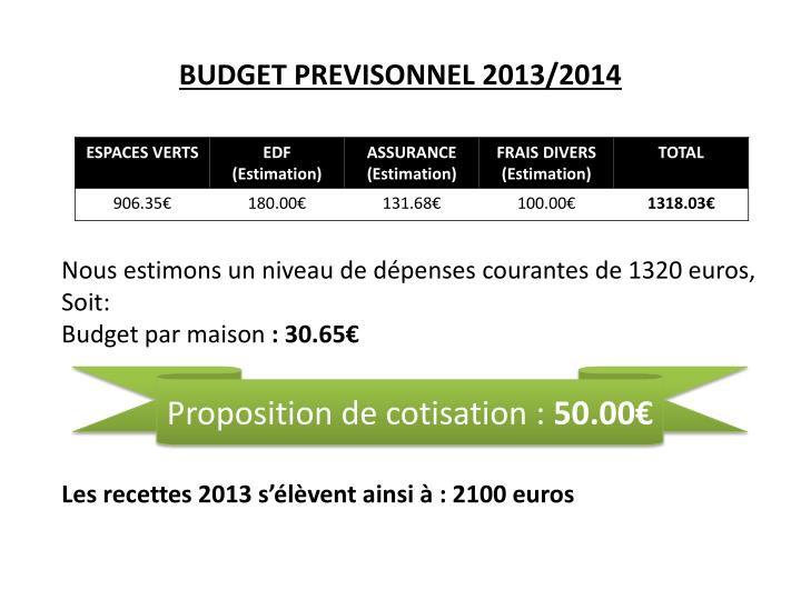 BUDGET PREVISONNEL 2013/2014