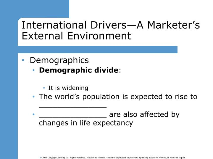 International drivers a marketer s external environment1