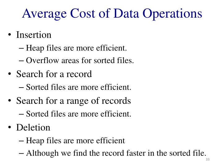 Average Cost of Data Operations