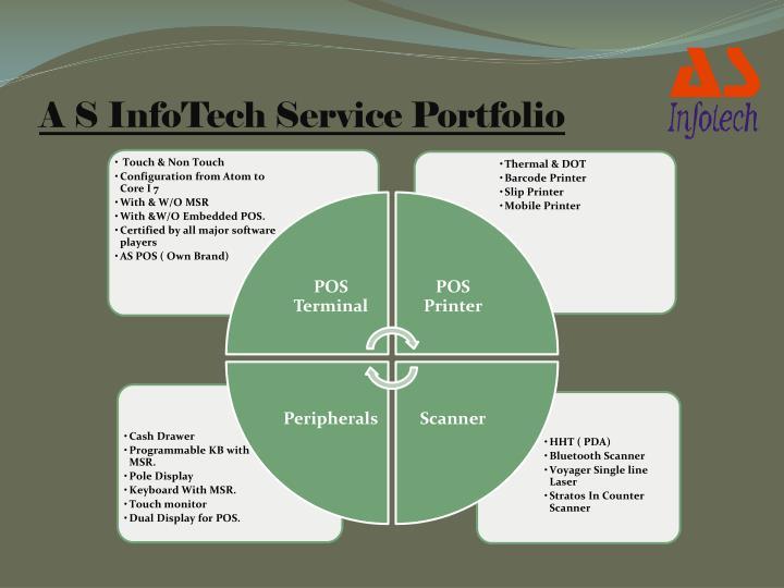 A S InfoTech Service Portfolio