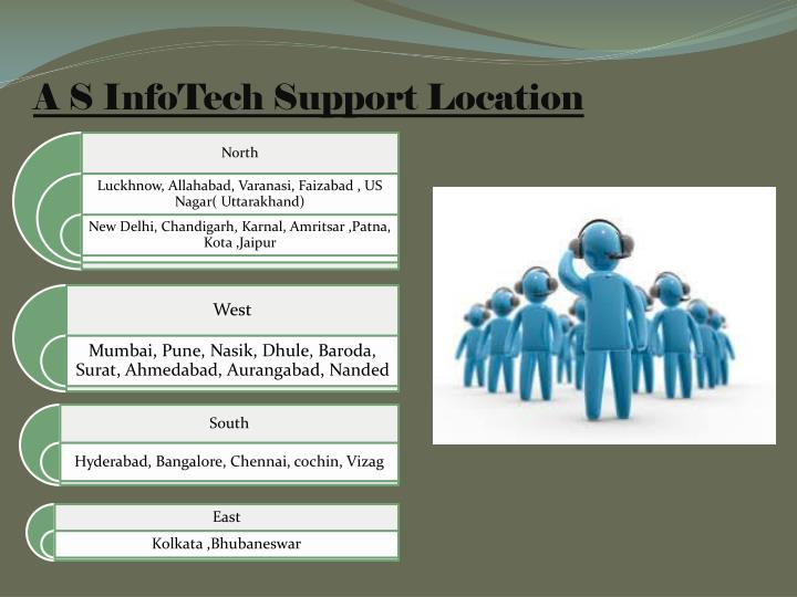 A S InfoTech Support Location