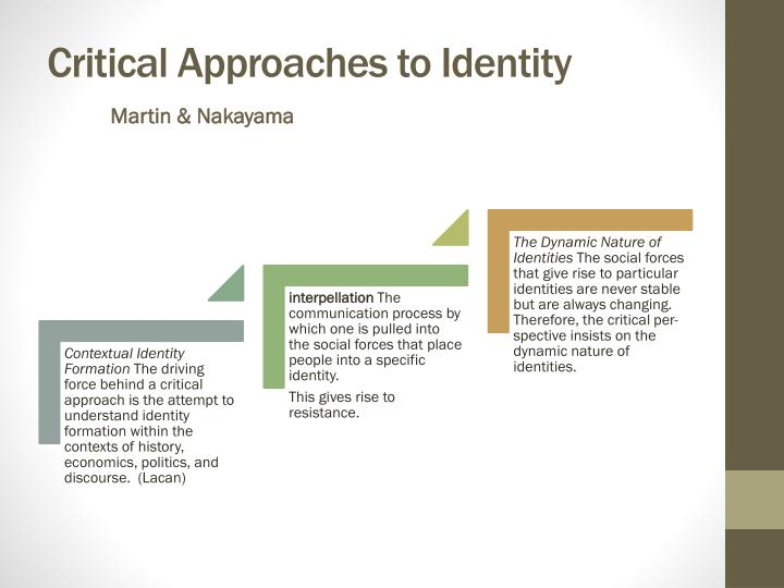 Critical Approaches to Identity