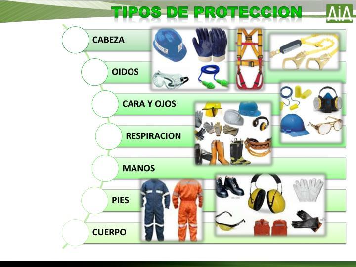 TIPOS DE PROTECCION