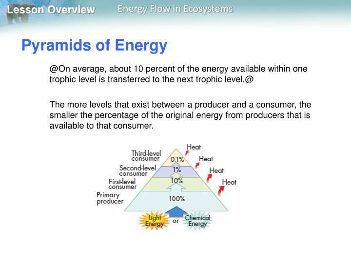 Pyramids of Energy