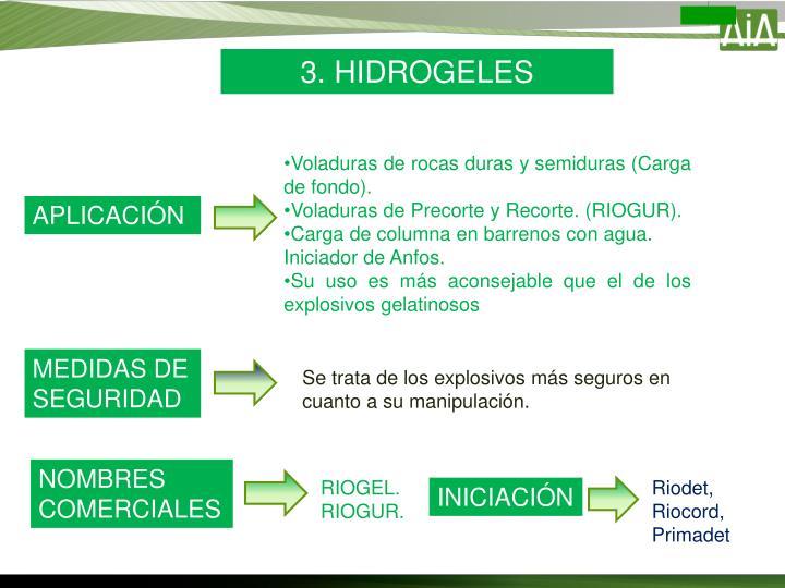 3. HIDROGELES