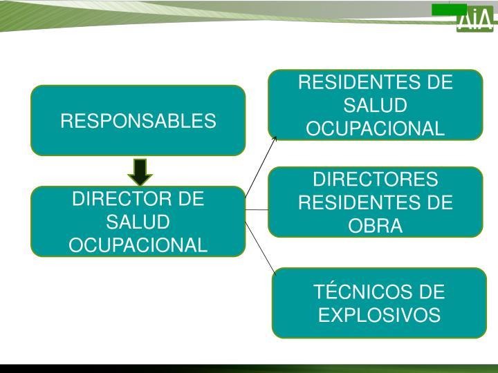 RESIDENTES DE