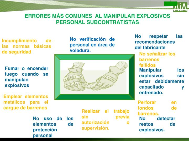 ERRORES MÁS COMUNES  AL MANIPULAR EXPLOSIVOS PERSONAL SUBCONTRATISTAS