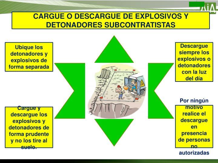 CARGUE O DESCARGUE DE EXPLOSIVOS Y DETONADORES SUBCONTRATISTAS