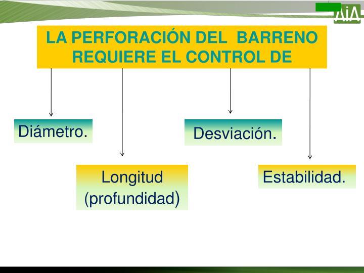 LA PERFORACIÓN DEL  BARRENO REQUIERE EL CONTROL DE