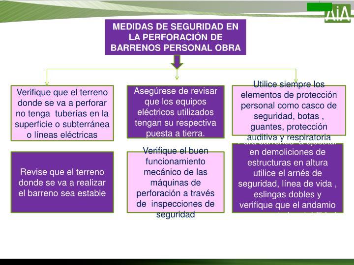 MEDIDAS DE SEGURIDAD EN LA PERFORACIÓN DE BARRENOS PERSONAL OBRA
