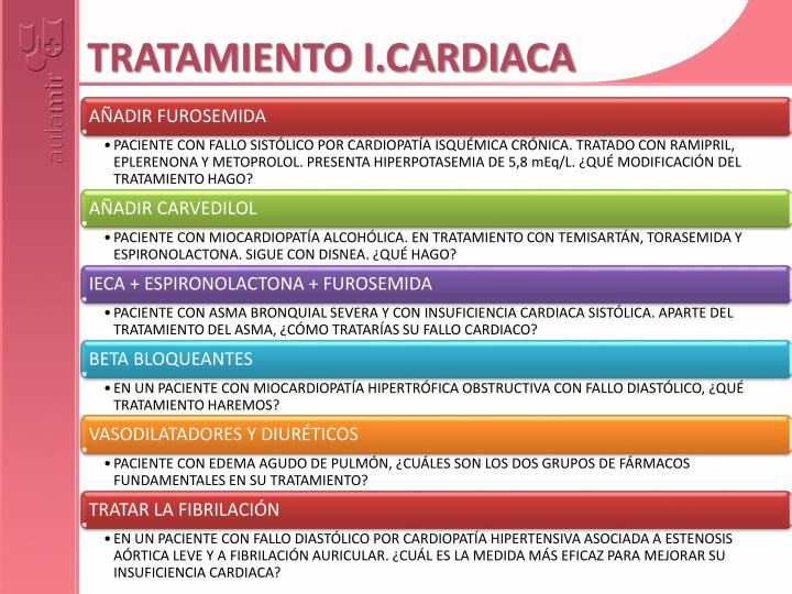 TRATAMIENTO I.CARDIACA