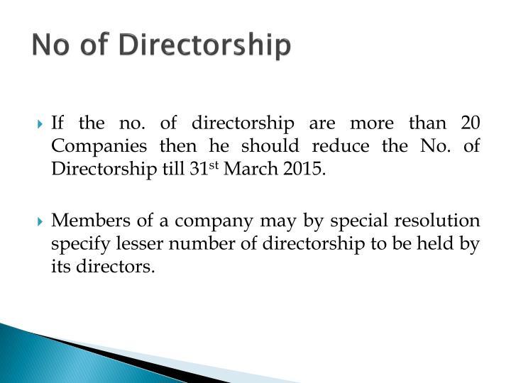 No of Directorship