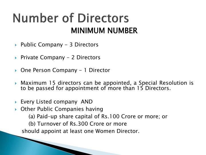 Number of Directors