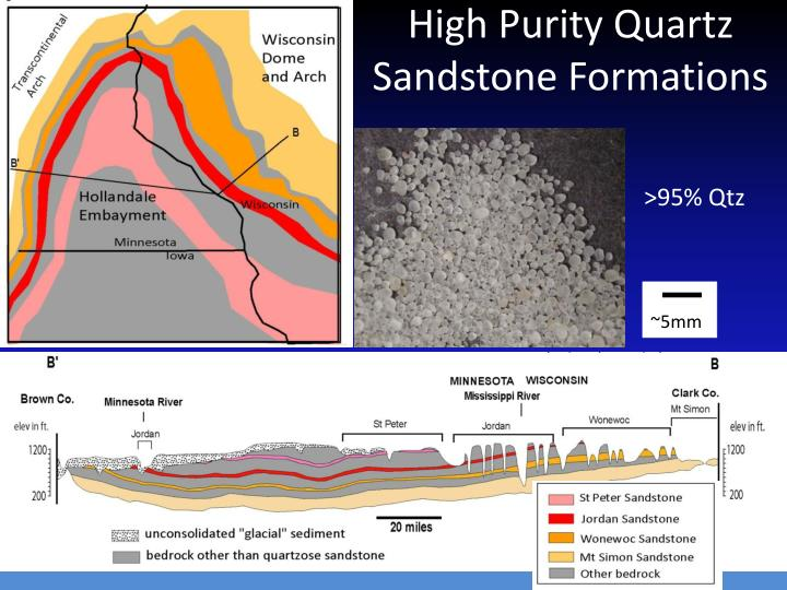 High Purity Quartz Sandstone Formations