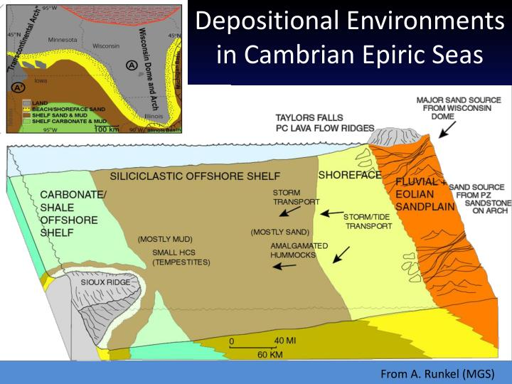 Depositional Environments in Cambrian