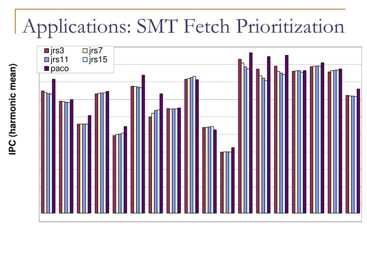 Applications: SMT Fetch Prioritization