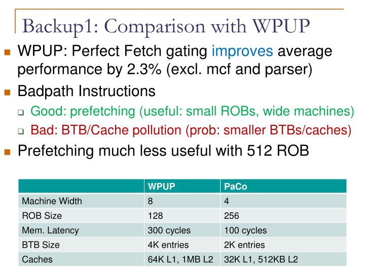 Backup1: Comparison with WPUP