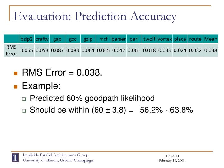 Evaluation: Prediction Accuracy
