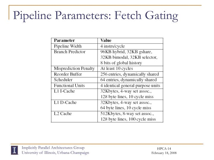 Pipeline Parameters: Fetch Gating