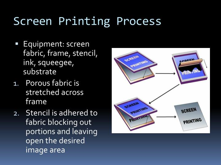 Ppt Screen Printing Powerpoint Presentation Id 2268079
