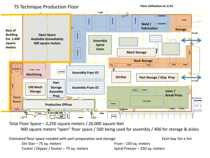 TS Technique Production Floor