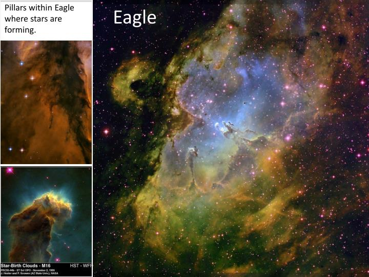 Pillars within Eagle where stars are forming.