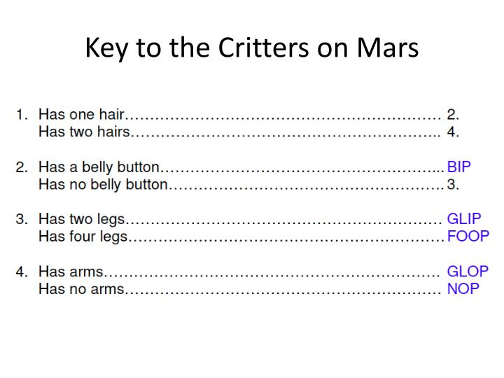 Key to the Critters on Mars