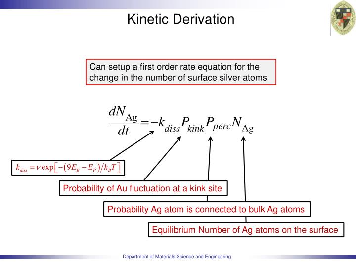 Kinetic Derivation