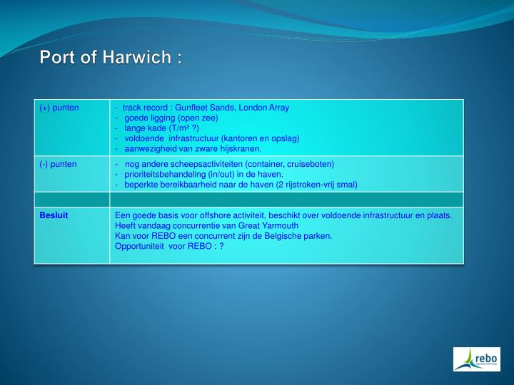 Port of Harwich :