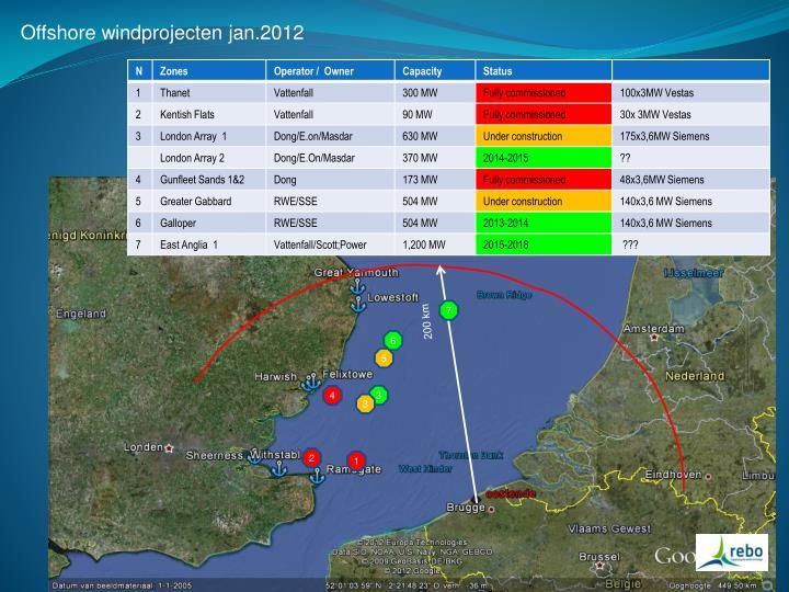 Offshore windprojecten jan.2012