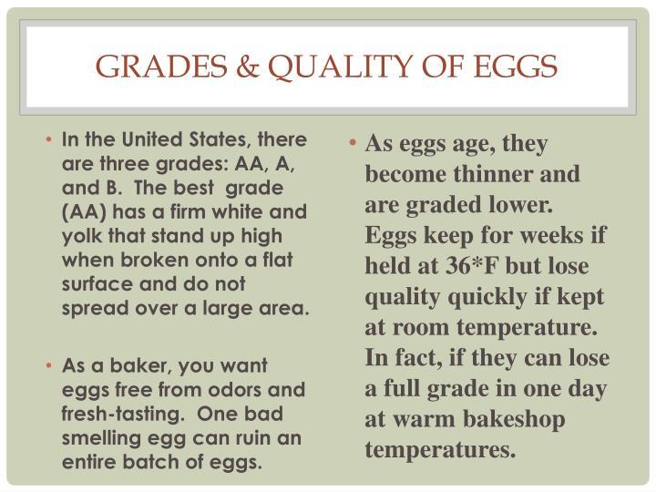 Grades & Quality of Eggs