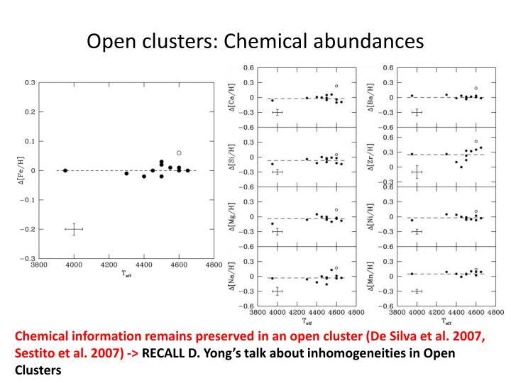 Open clusters: Chemical abundances