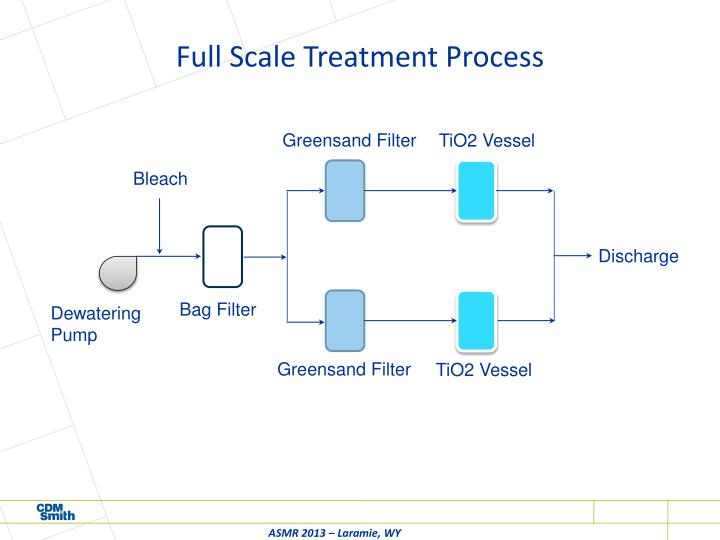 Full Scale Treatment Process