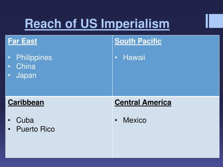 Reach of US Imperialism